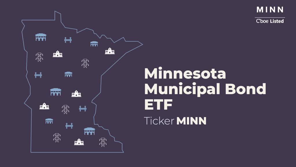 Cboe Listed: MINN Thumbnail