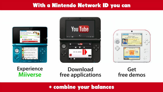 About Nintendo Network ID