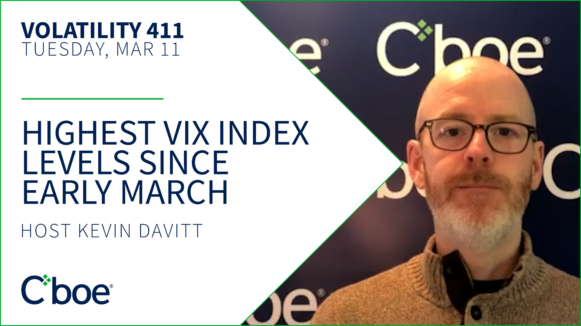 The VIX Index Returns to Early March Highs Thumbnail