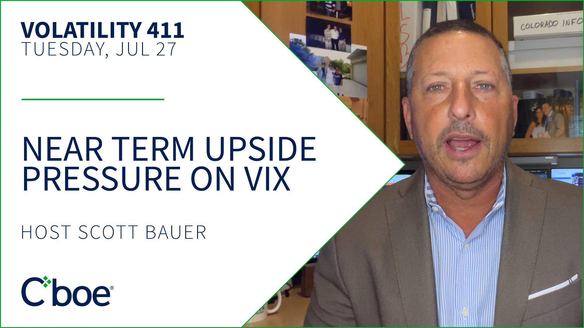 Near Term Upside Pressure on VIX Thumbnail