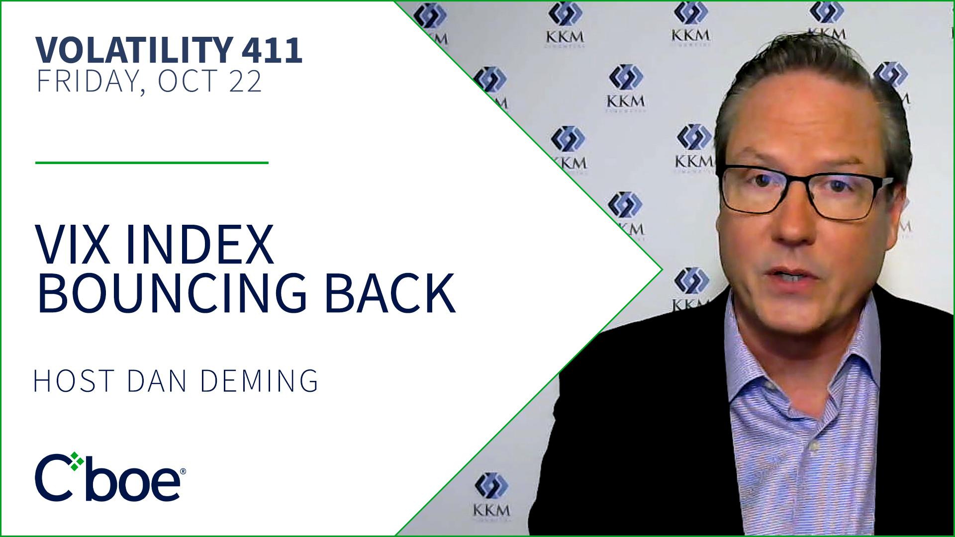 VIX Index Bouncing Back Thumbnail