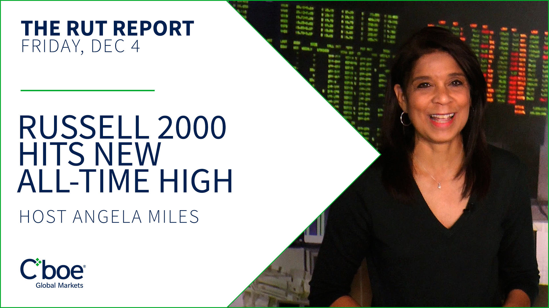 Russell 2000 Hits New All-Time High Thumbnail