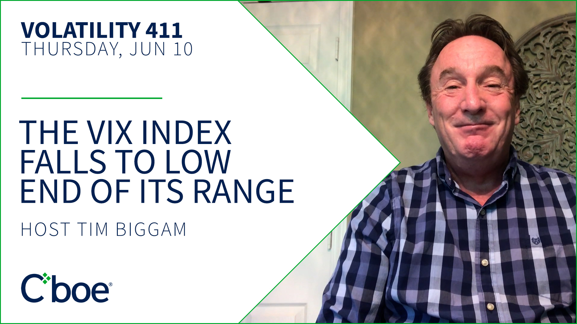 The VIX Index Falls to Low End of Its Range Thumbnail