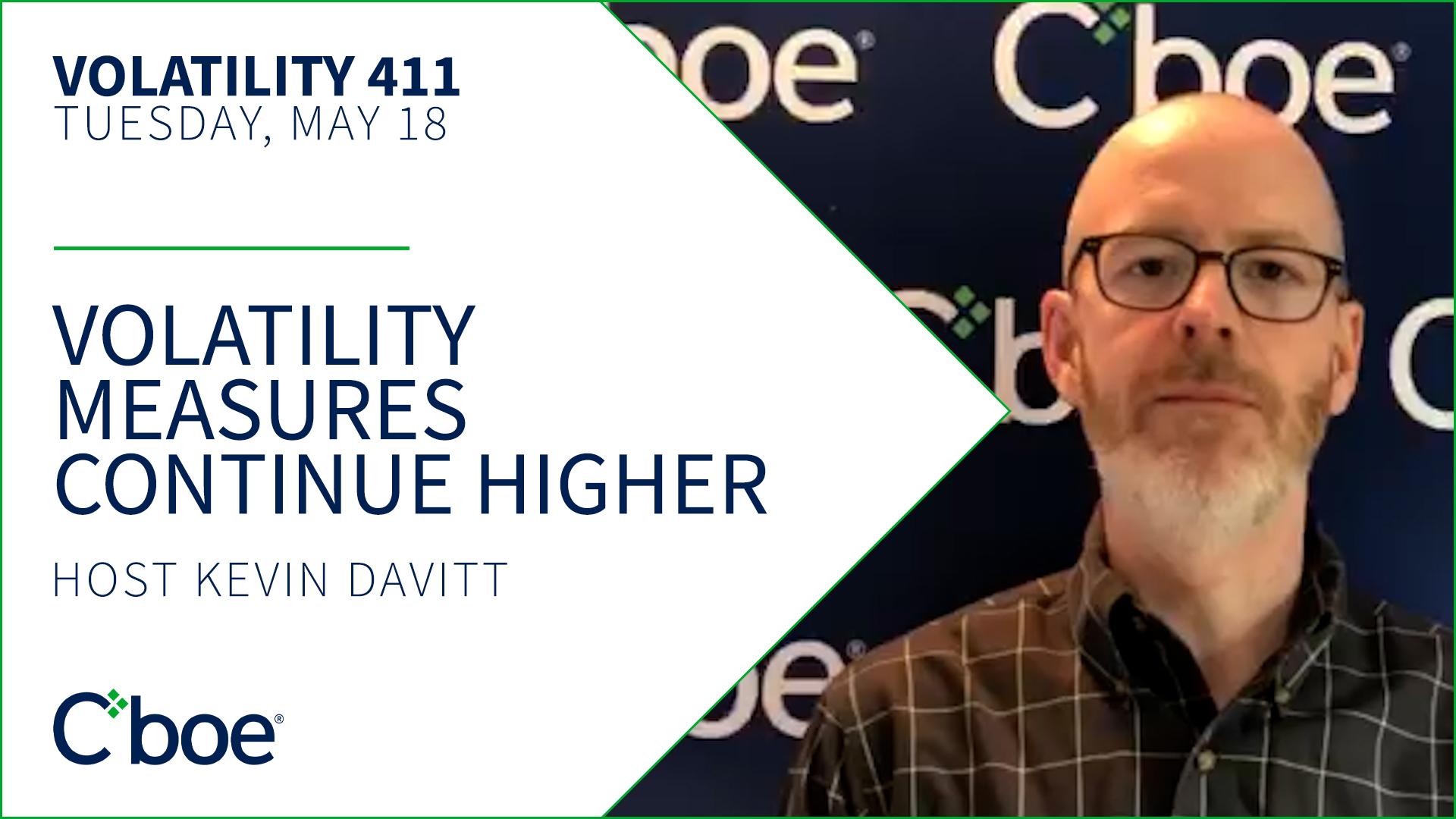 Volatility Measures Continue to Climb Thumbnail