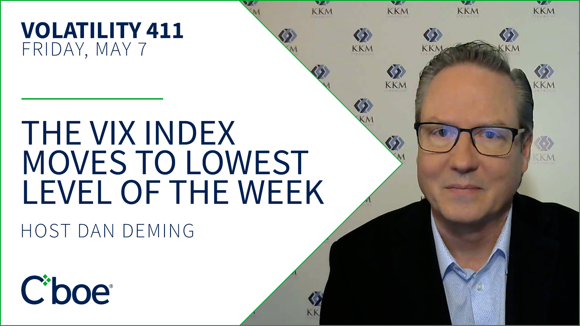 The VIX Index Moves to Lowest Levels of the Week Thumbnail