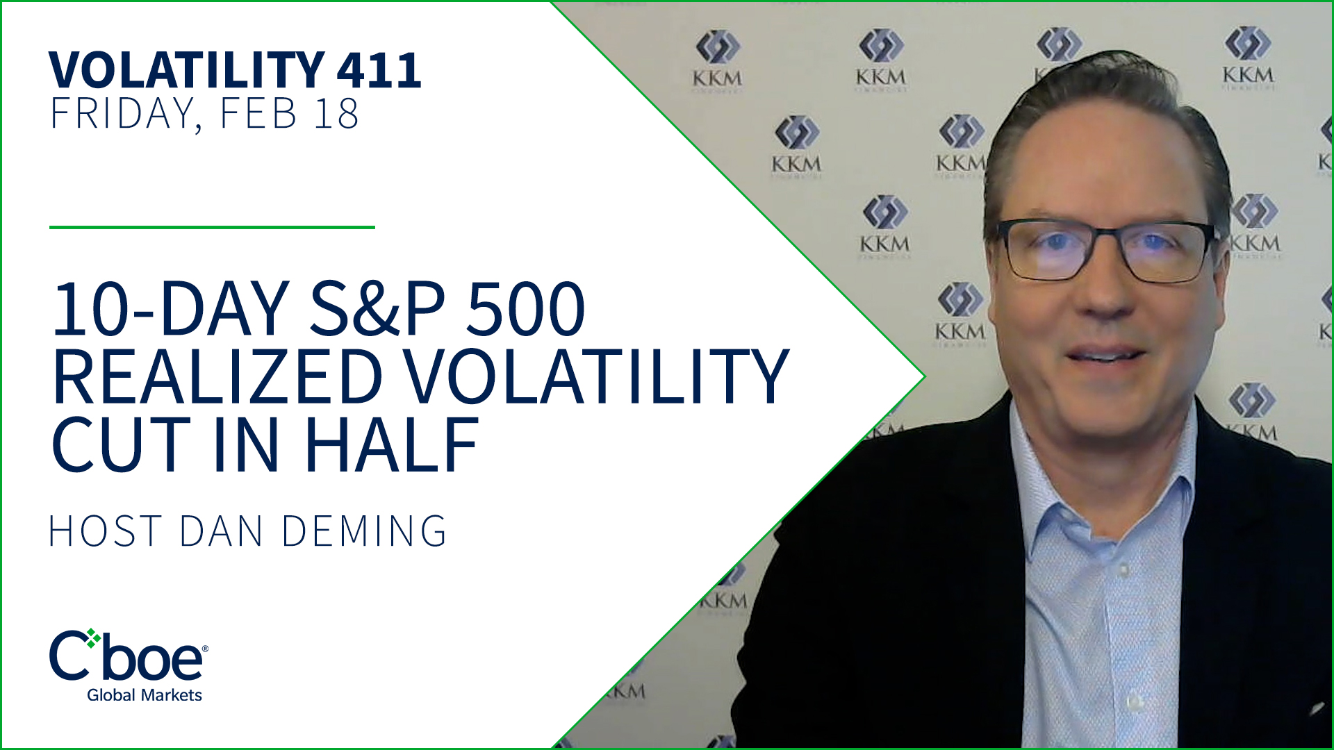 10-Day S&P 500 Index Realized Volatility Cut in Half Thumbnail