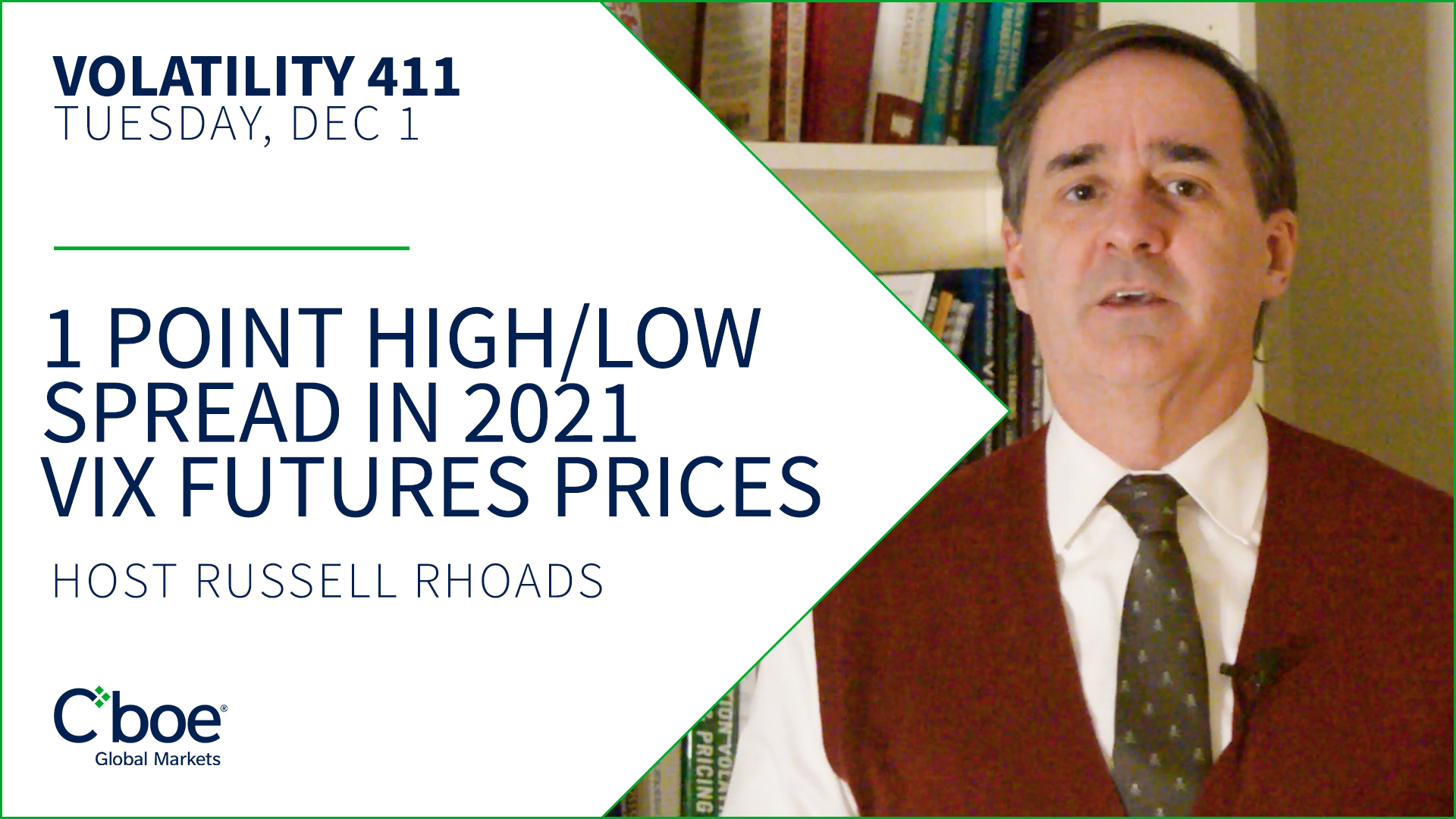 1 Point High-Low Spread in 2021 VIX Futures Prices Thumbnail