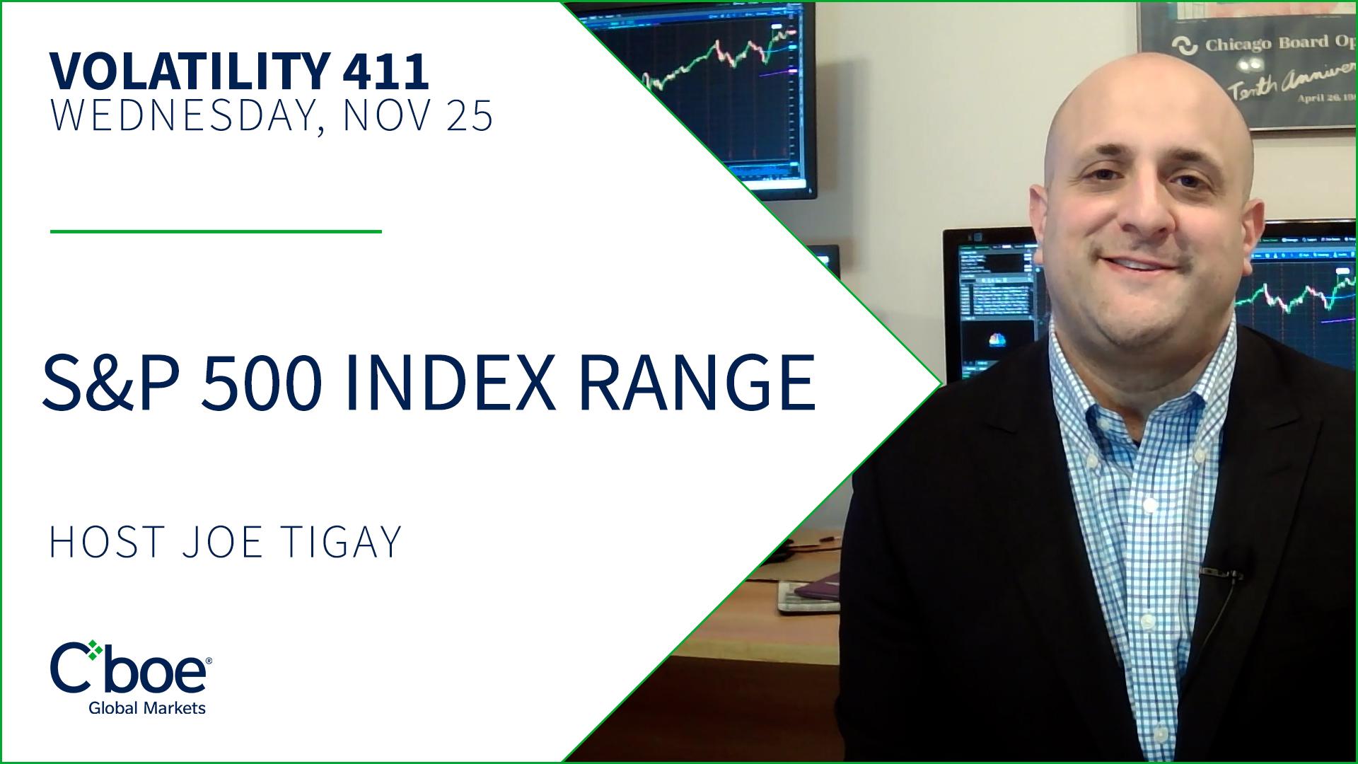 S&P 500 Range Thumbnail