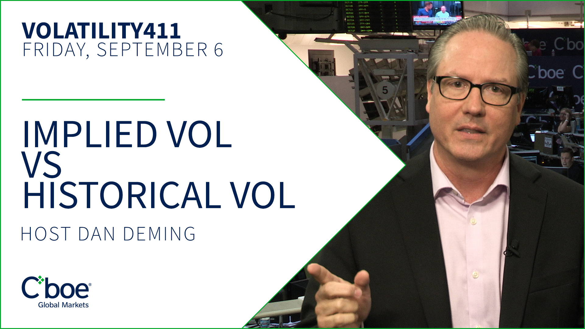 Implied Volatility vs Historical Volatility Thumbnail