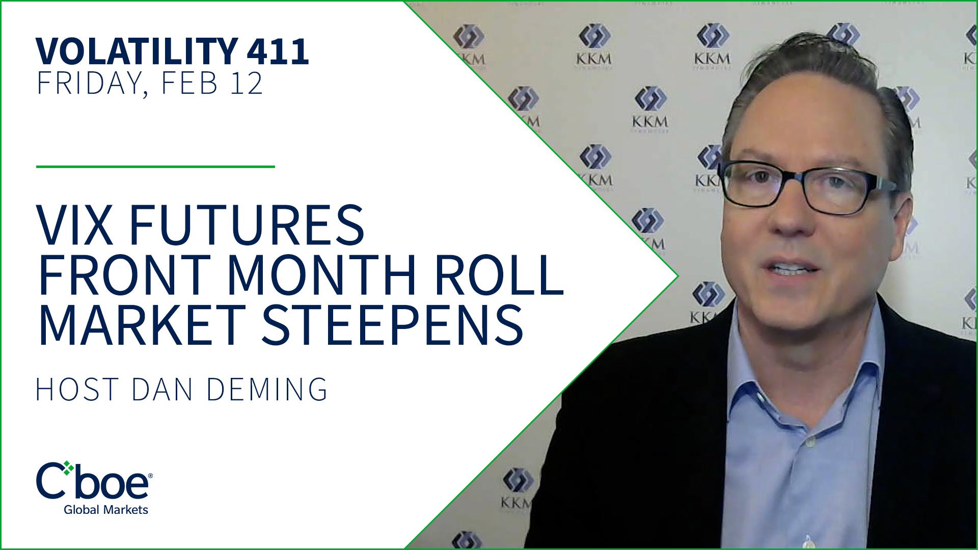 Feb/Mar VIX Futures Roll Market Steepens Thumbnail
